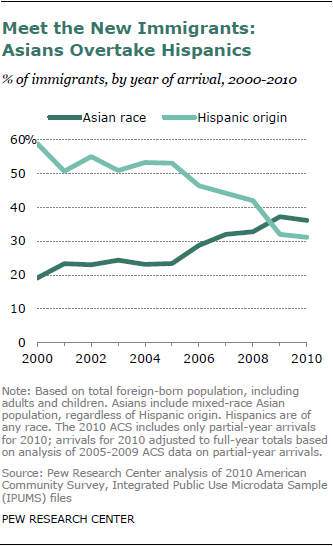 2012-sdt-asian-americans-001a